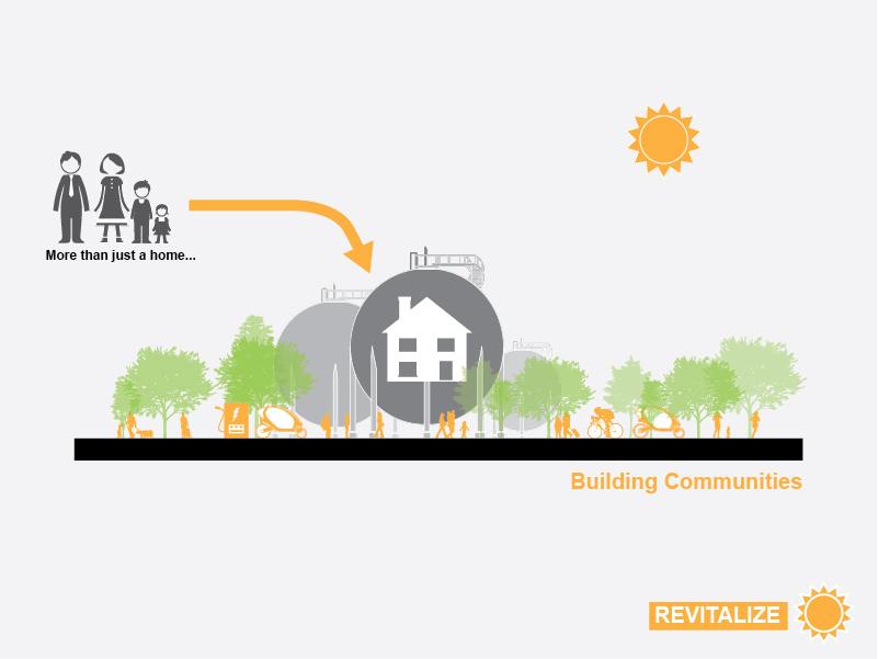 A thriving community is created!