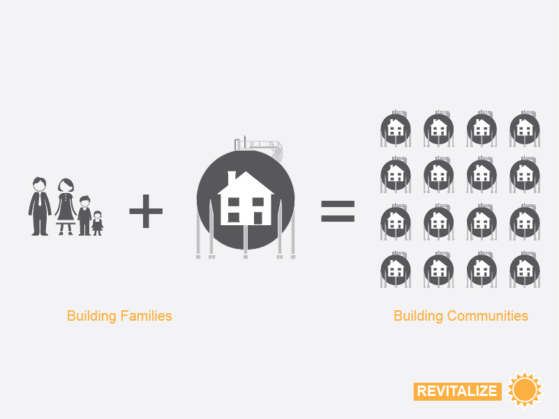 Families become the foundation of a new community!