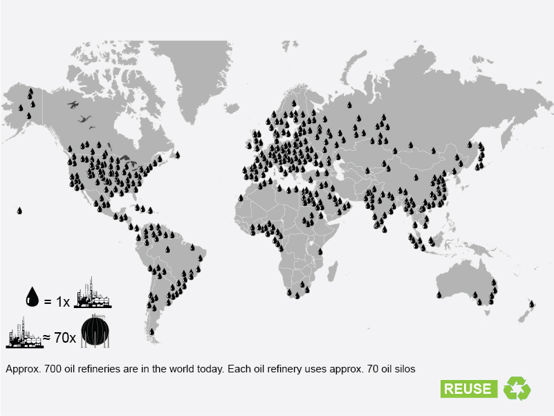 There are over 700 oil refineries worldwide...